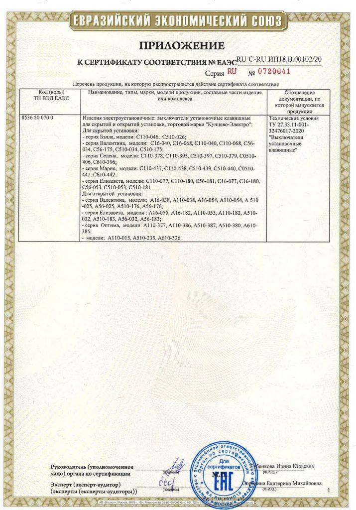 Сертификат соответствия_Выключатели_2
