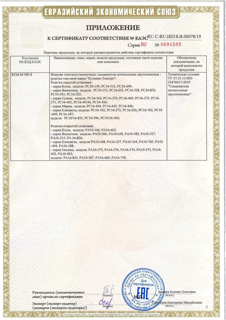 Сертификат соответствия_Розетки_2